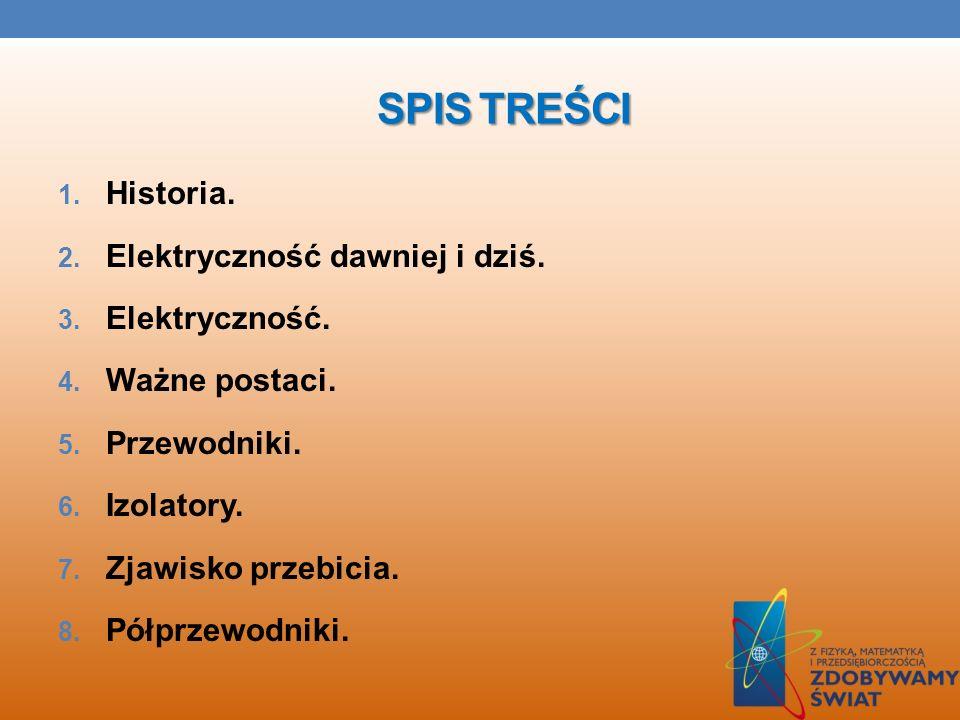 DANE INFORMACYJNE Nazwa szkoły: Gimnazjum nr 5 im. T. Kościuszki w Pile ID grupy: 98/27_MF_G2 Kompetencja: matematyczno-fizyczna Temat projektowy: Wiw