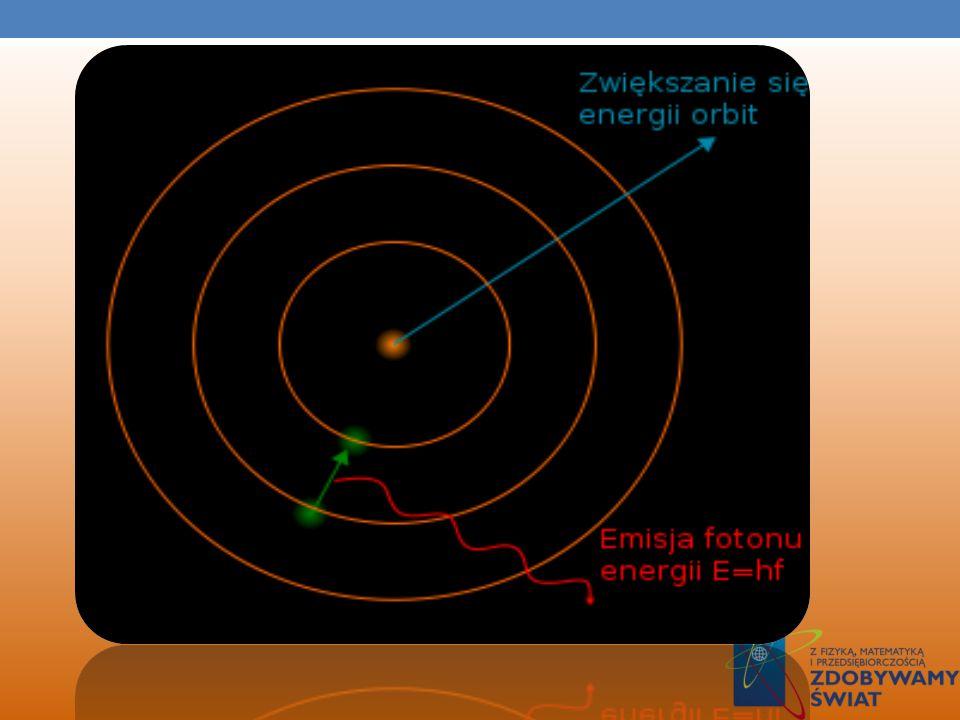 MODEL BOHRA Model budowy atomu Bohra – model atomu wodoru autorstwa Nielsa Bohra. Bohr przyjął wprowadzony przez Ernesta Rutherforda model atomu, wedł