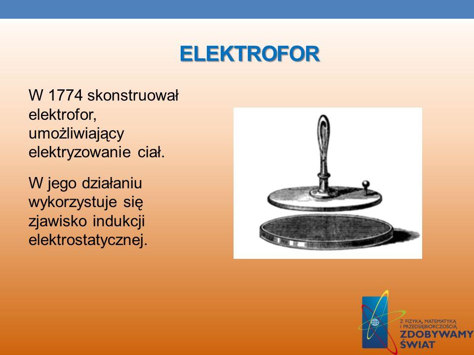 ELEKTROSKOP Volt w roku 1781 skonstruował elektroskop, służący do wykrywania ładunku elektrycznego, a właściwie napięcia elektrycznego.