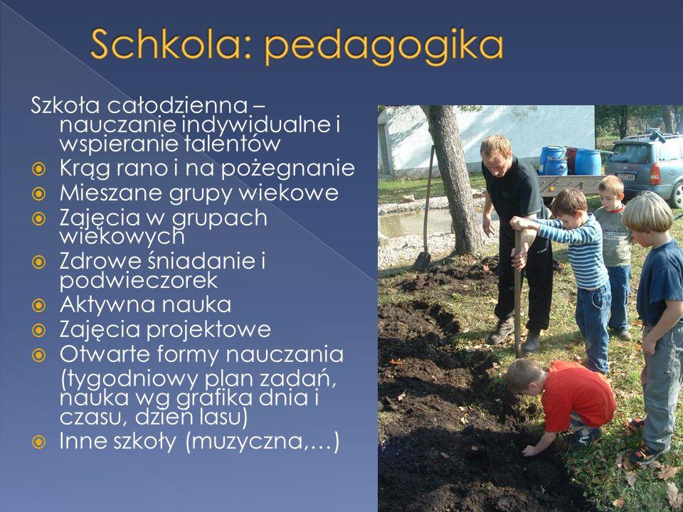 Szkoła całodzienna – nauczanie indywidualne i wspieranie talentów Krąg rano i na pożegnanie Mieszane grupy wiekowe Zajęcia w grupach wiekowych Zdrowe