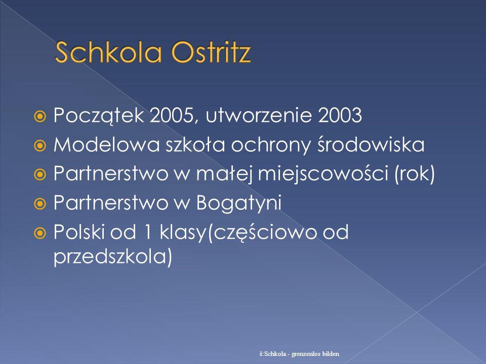 Początek 2005, utworzenie 2003 Modelowa szkoła ochrony środowiska Partnerstwo w małej miejscowości (rok) Partnerstwo w Bogatyni Polski od 1 klasy(częś