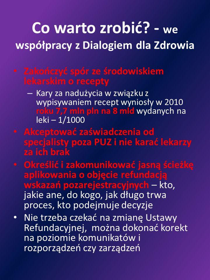 Co warto zrobić? - we współpracy z Dialogiem dla Zdrowia Zakończyć spór ze środowiskiem lekarskim o recepty – Kary za nadużycia w związku z wypisywani