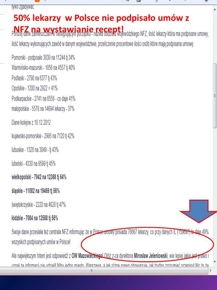 50% lekarzy w Polsce nie podpisało umów z NFZ na wystawianie recept!