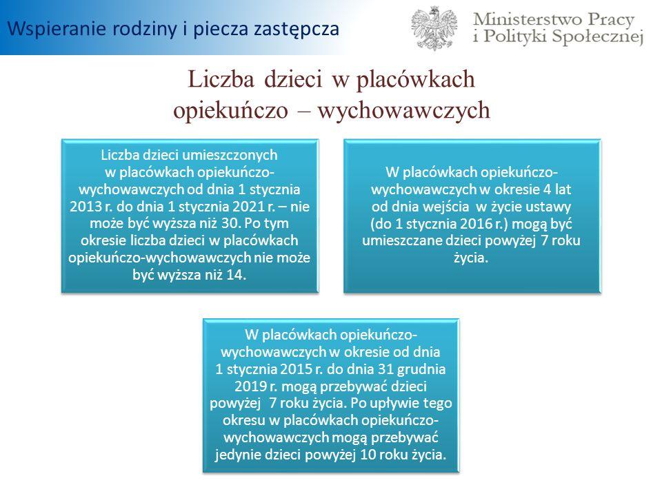Liczba dzieci w placówkach opiekuńczo – wychowawczych Liczba dzieci umieszczonych w placówkach opiekuńczo- wychowawczych od dnia 1 stycznia 2013 r. do