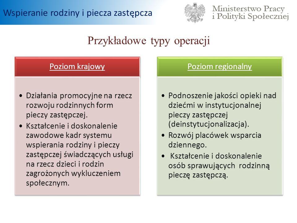 Przykładowe typy operacji Poziom krajowy Działania promocyjne na rzecz rozwoju rodzinnych form pieczy zastępczej. Kształcenie i doskonalenie zawodowe