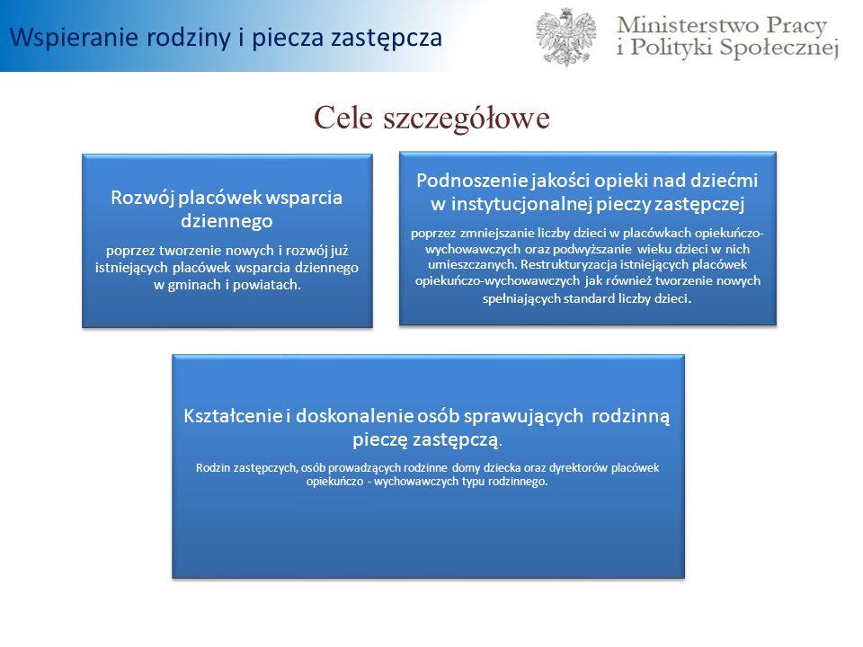 Cele szczegółowe Rozwój placówek wsparcia dziennego poprzez tworzenie nowych i rozwój już istniejących placówek wsparcia dziennego w gminach i powiatach.