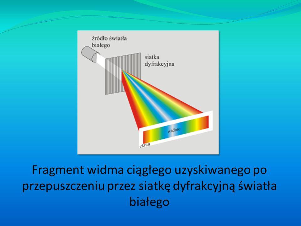 Fragment widma ciągłego uzyskiwanego po przepuszczeniu przez siatkę dyfrakcyjną światła białego