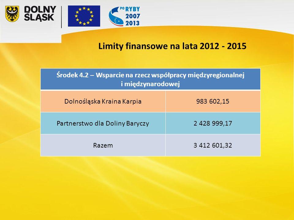Limity finansowe na lata 2012 - 2015 Środek 4.2 – Wsparcie na rzecz współpracy międzyregionalnej i międzynarodowej Dolnośląska Kraina Karpia983 602,15 Partnerstwo dla Doliny Baryczy2 428 999,17 Razem3 412 601,32