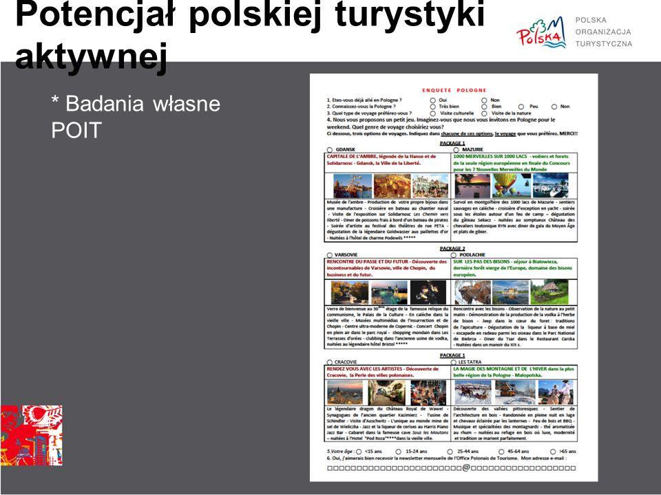 Potencjał polskiej turystyki aktywnej * Badania własne POIT
