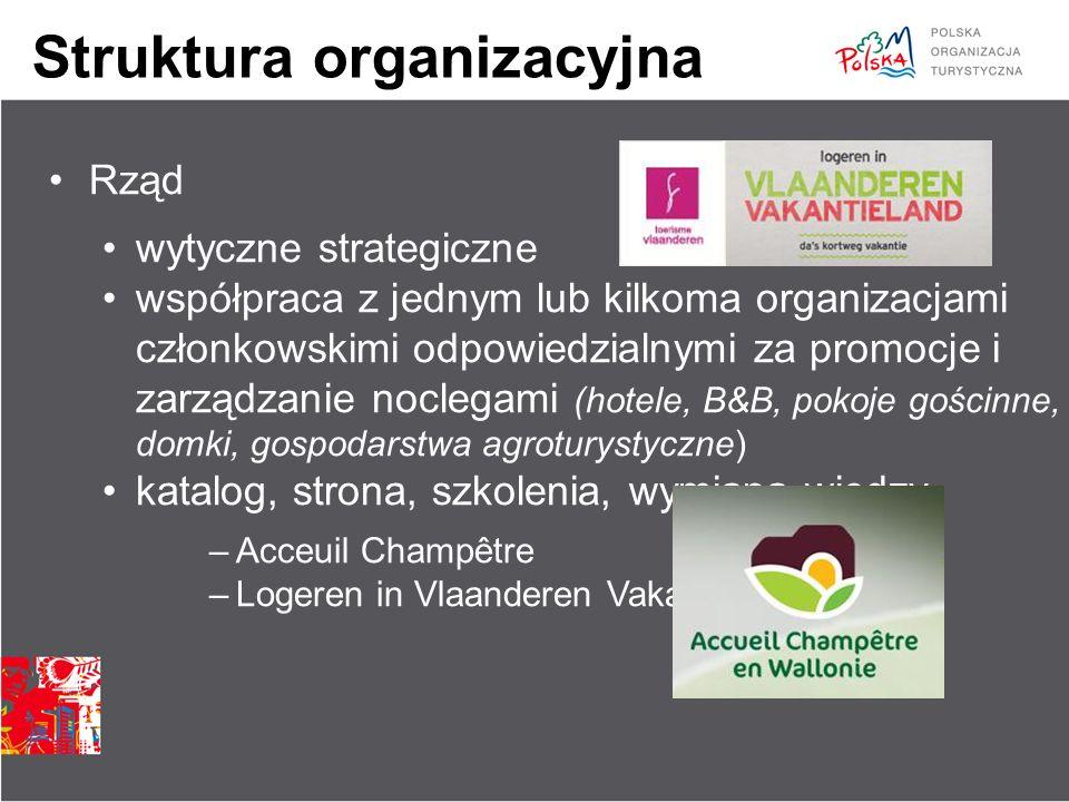 Struktura organizacyjna Rząd wytyczne strategiczne współpraca z jednym lub kilkoma organizacjami członkowskimi odpowiedzialnymi za promocje i zarządza