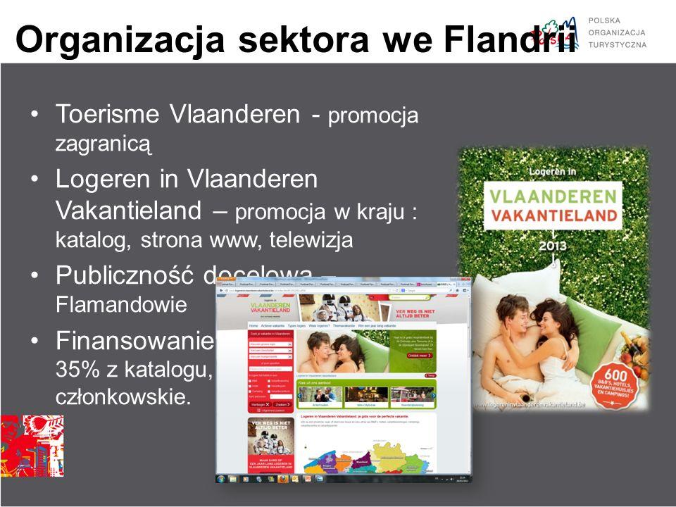 Organizacja sektora we Flandrii Toerisme Vlaanderen - promocja zagranicą Logeren in Vlaanderen Vakantieland – promocja w kraju : katalog, strona www,