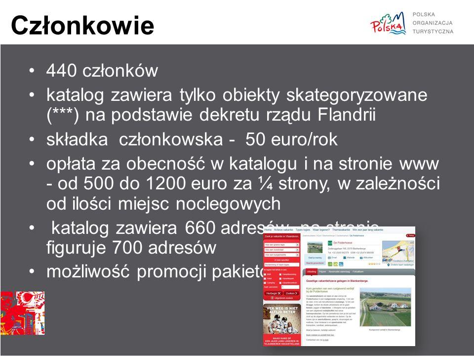 Członkowie 440 członków katalog zawiera tylko obiekty skategoryzowane (***) na podstawie dekretu rządu Flandrii składka członkowska - 50 euro/rok opła