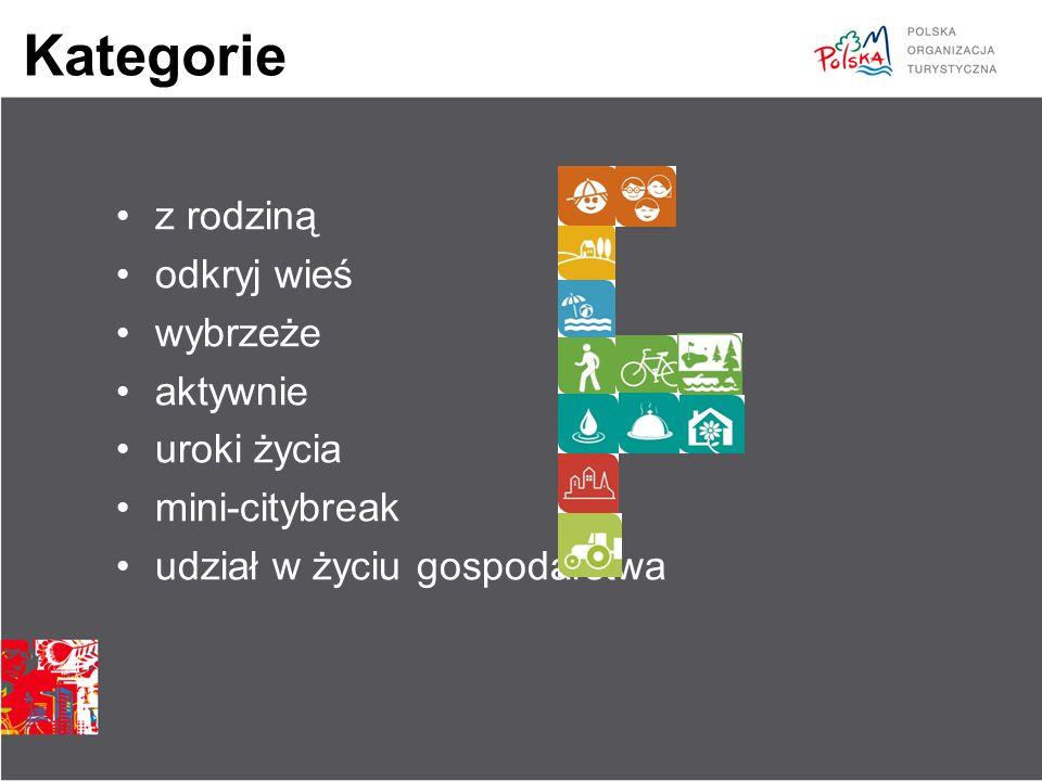 Kategorie z rodziną odkryj wieś wybrzeże aktywnie uroki życia mini-citybreak udział w życiu gospodarstwa
