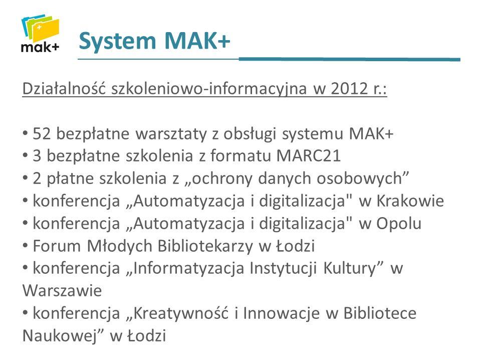 System MAK+ Działalność szkoleniowo-informacyjna w 2012 r.: 52 bezpłatne warsztaty z obsługi systemu MAK+ 3 bezpłatne szkolenia z formatu MARC21 2 pła
