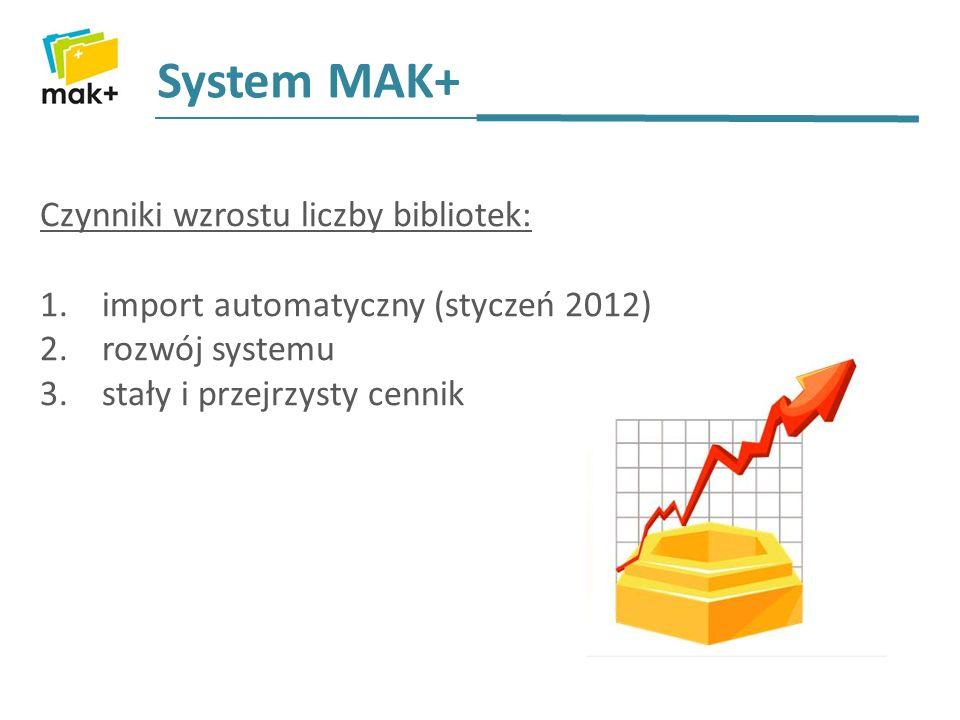 System MAK+ Czynniki wzrostu liczby bibliotek: 1. import automatyczny (styczeń 2012) 2. rozwój systemu 3. stały i przejrzysty cennik