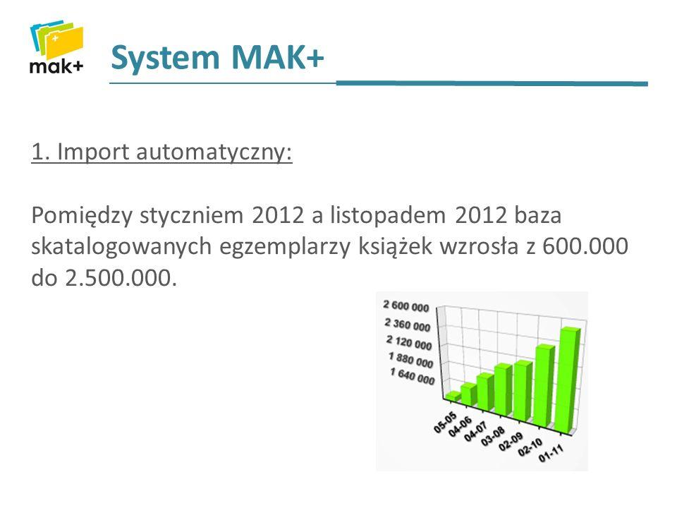 System MAK+ 1. Import automatyczny: Pomiędzy styczniem 2012 a listopadem 2012 baza skatalogowanych egzemplarzy książek wzrosła z 600.000 do 2.500.000.
