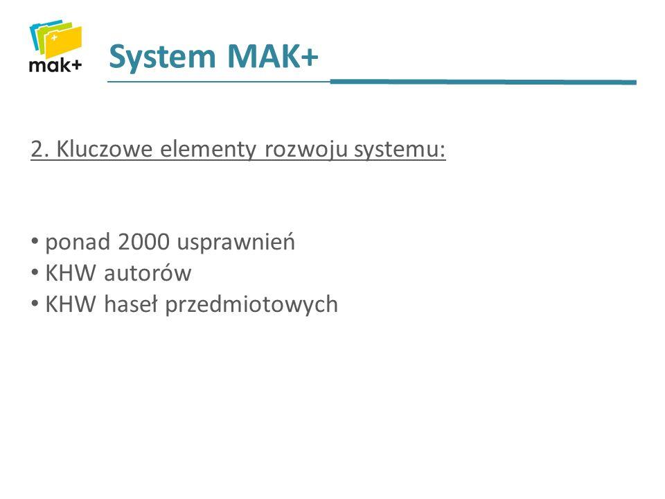 System MAK+ 2. Kluczowe elementy rozwoju systemu: ponad 2000 usprawnień KHW autorów KHW haseł przedmiotowych