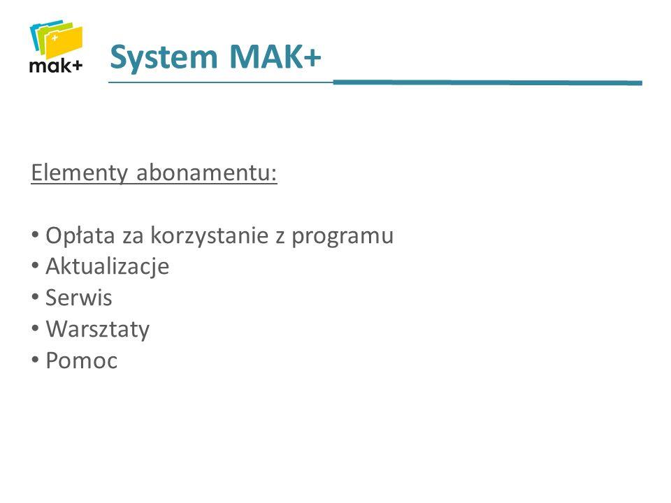 Elementy abonamentu: Opłata za korzystanie z programu Aktualizacje Serwis Warsztaty Pomoc