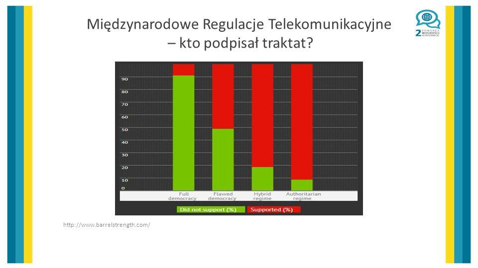 Międzynarodowe Regulacje Telekomunikacyjne – kto podpisał traktat? http://www.barrelstrength.com/