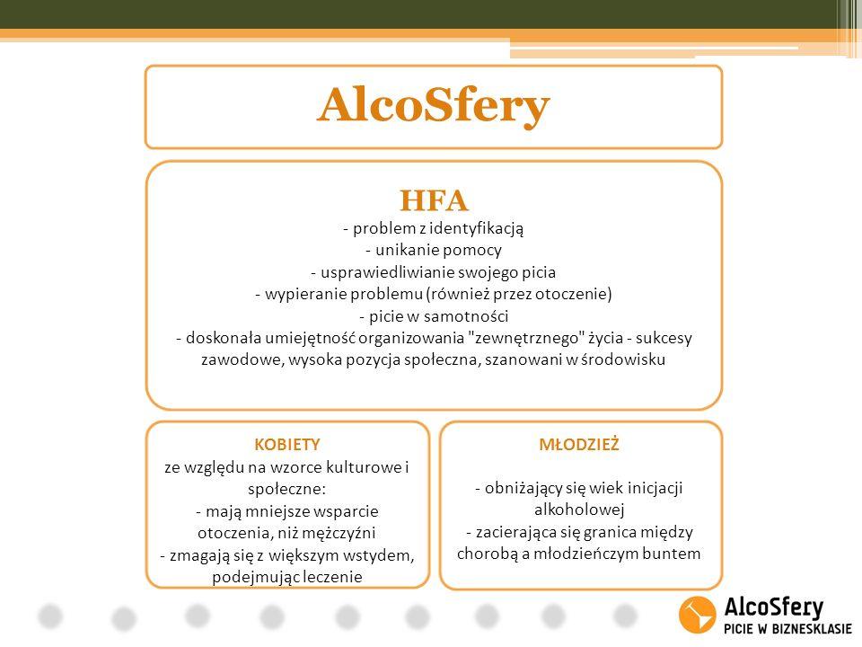 AlcoSfery HFA - problem z identyfikacją - unikanie pomocy - usprawiedliwianie swojego picia - wypieranie problemu (również przez otoczenie) - picie w