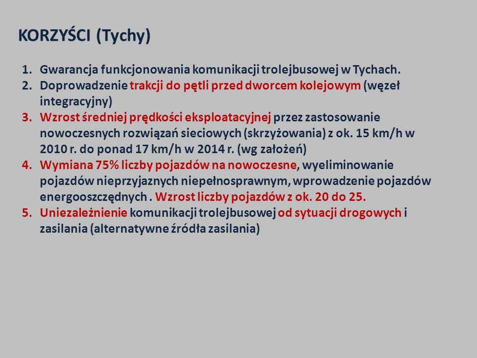 KORZYŚCI (Tychy) 1.Gwarancja funkcjonowania komunikacji trolejbusowej w Tychach. 2.Doprowadzenie trakcji do pętli przed dworcem kolejowym (węzeł integ