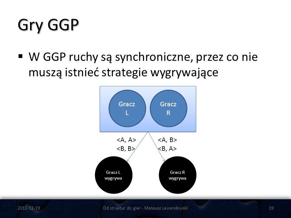 W GGP ruchy są synchroniczne, przez co nie muszą istnieć strategie wygrywające 2012-12-19Od struktur do gier - Mateusz Lewandowski19 Gracz L Gracz L w
