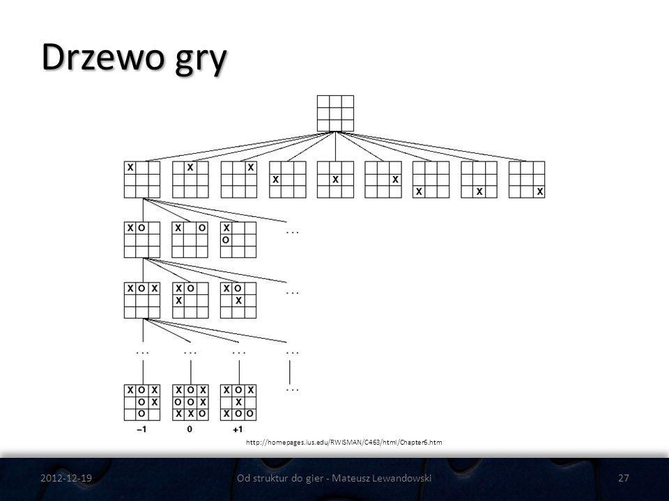 Drzewo gry 2012-12-19Od struktur do gier - Mateusz Lewandowski27 http://homepages.ius.edu/RWISMAN/C463/html/Chapter6.htm