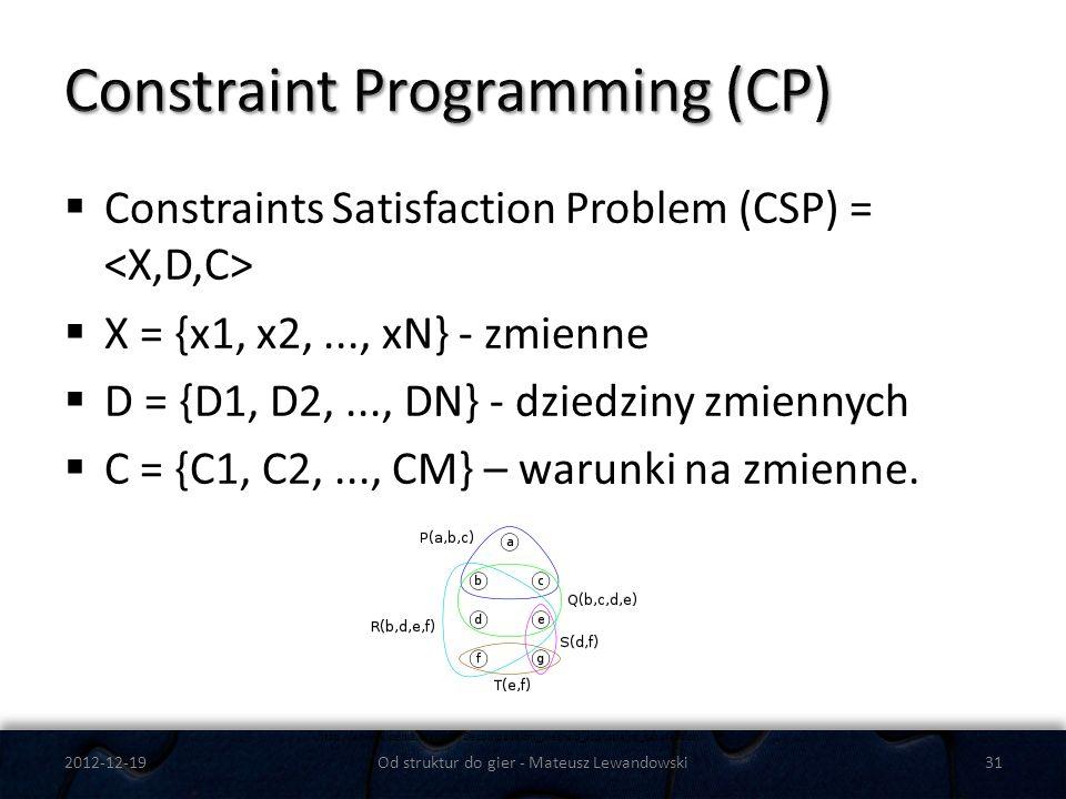 Constraints Satisfaction Problem (CSP) = X = {x1, x2,..., xN} - zmienne D = {D1, D2,..., DN} - dziedziny zmiennych C = {C1, C2,..., CM} – warunki na z