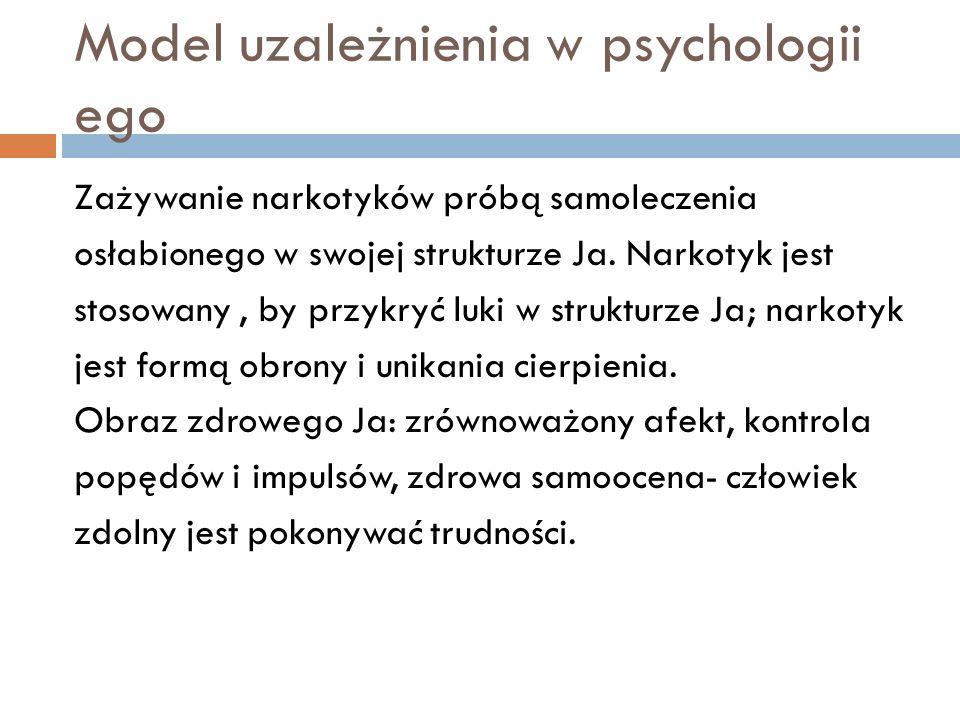 Model uzależnienia w psychologii ego Zażywanie narkotyków próbą samoleczenia osłabionego w swojej strukturze Ja. Narkotyk jest stosowany, by przykryć