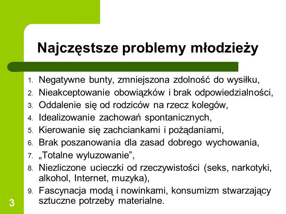 4 Jak rozwiązywać problemy młodzieży.1. Rozwiązania powinny pochodzić od rodziców, 2.