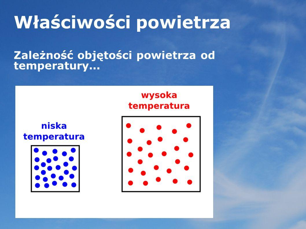 Właściwości powietrza Zależność objętości powietrza od temperatury...