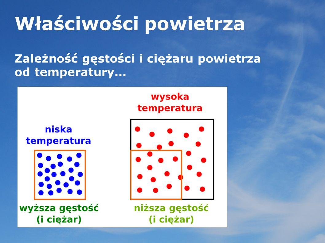Właściwości powietrza Zależność gęstości i ciężaru powietrza od temperatury – sprawdzamy w praktyce