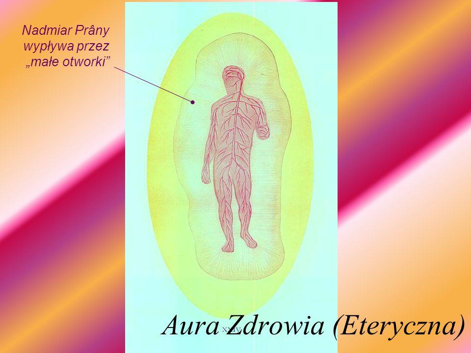 Aura Zdrowia (Eteryczna) Nadmiar Prâny wypływa przez małe otworki