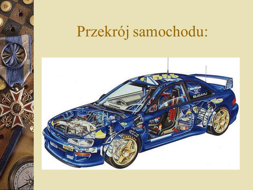 Przekrój samochodu:
