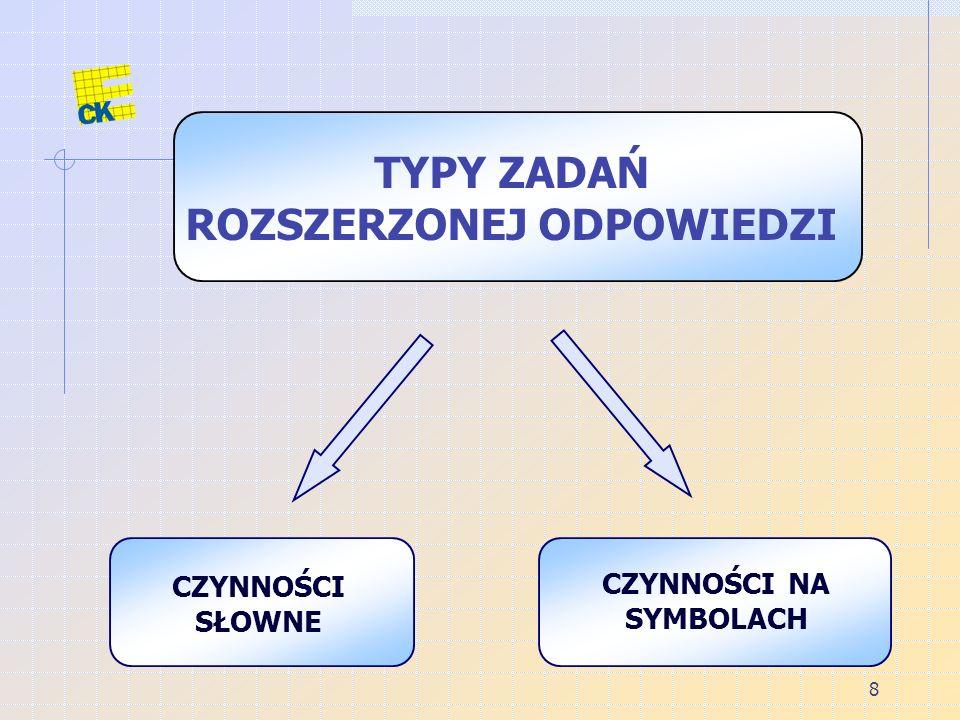 18 ZADANIA OTWARTE FORMATYP rozszerzonej odpowiedzi czynności słowne czynności na symbolach krótkiejodpowiedzi odpowiedź pojedyncza wyliczanie z luką uzupełnianie korekta PODSUMOWANIE