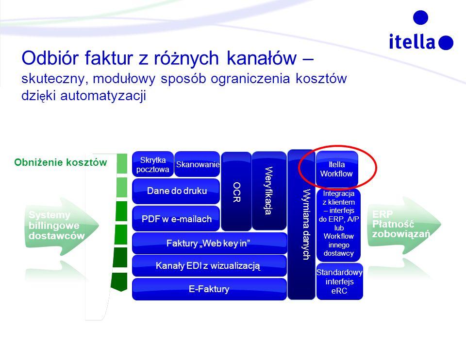 Odbiór faktur z ró ż nych kanałów – skuteczny, modułowy sposób ograniczenia kosztów dzi ę ki automatyzacji OCR Weryfikacja Skanowanie Kanały EDI z wiz