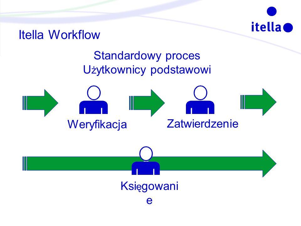 Itella Workflow Standardowy proces U ż ytkownicy podstawowi Weryfikacja Zatwierdzenie Ksi ę gowani e