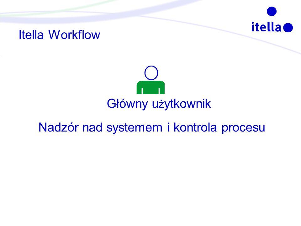 Itella Workflow Główny u ż ytkownik Nadzór nad systemem i kontrola procesu