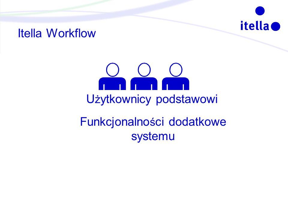 Itella Workflow U ż ytkownicy podstawowi Funkcjonalno ś ci dodatkowe systemu