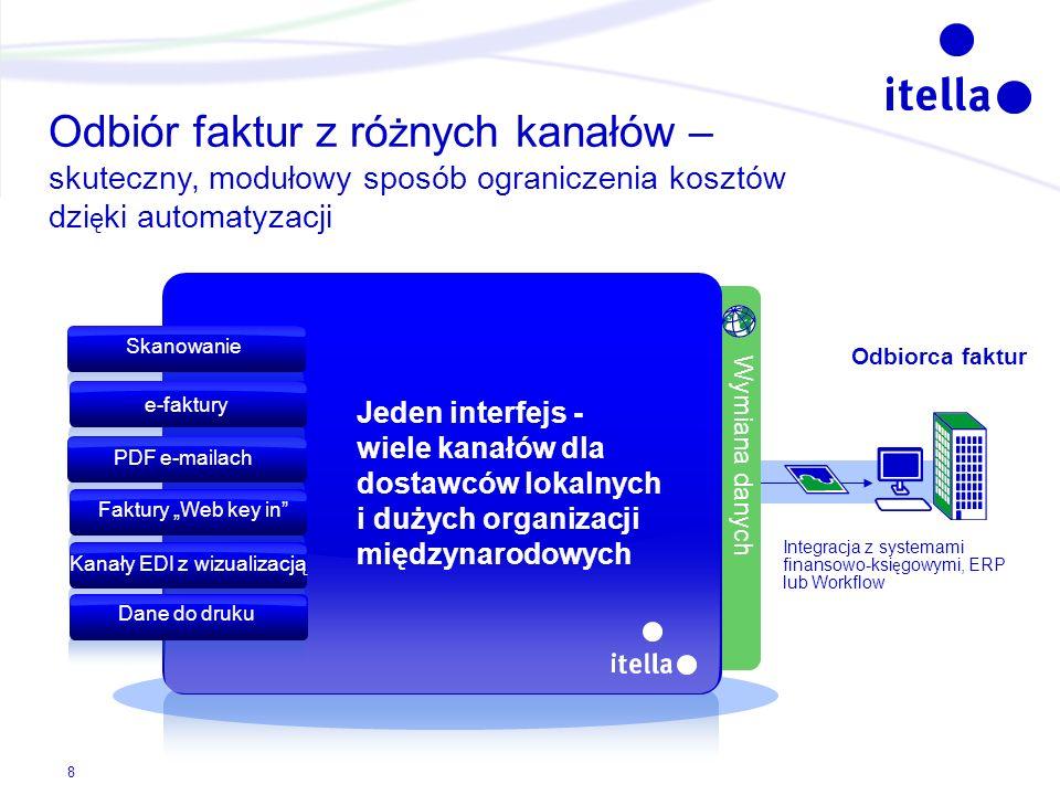 Jeden interfejs - wiele kanałów dla dostawców lokalnych i dużych organizacji międzynarodowych Integracja z systemami finansowo-ksi ę gowymi, ERP lub W