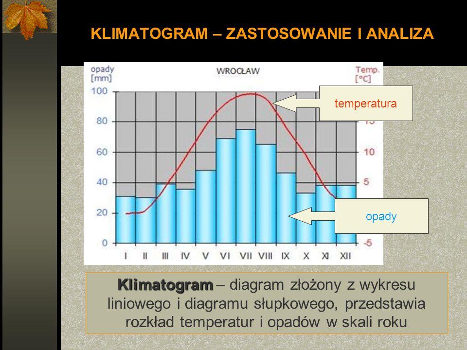 KLIMATOGRAM – ZASTOSOWANIE I ANALIZA temperatura opady Klimatogram Klimatogram – diagram złożony z wykresu liniowego i diagramu słupkowego, przedstawi