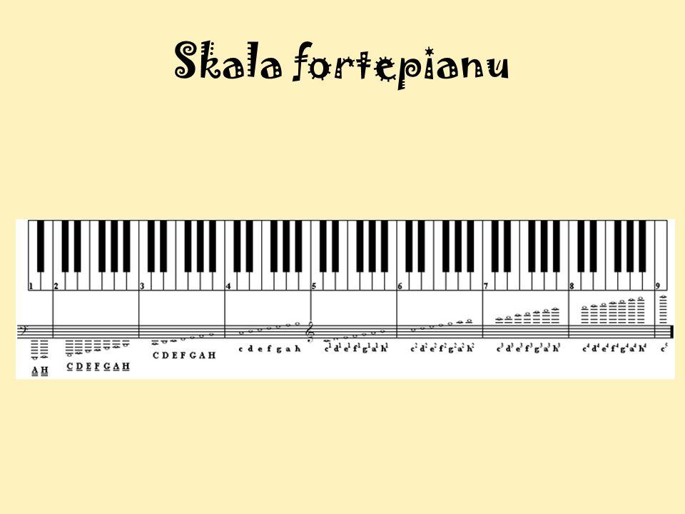 Skala fortepianu