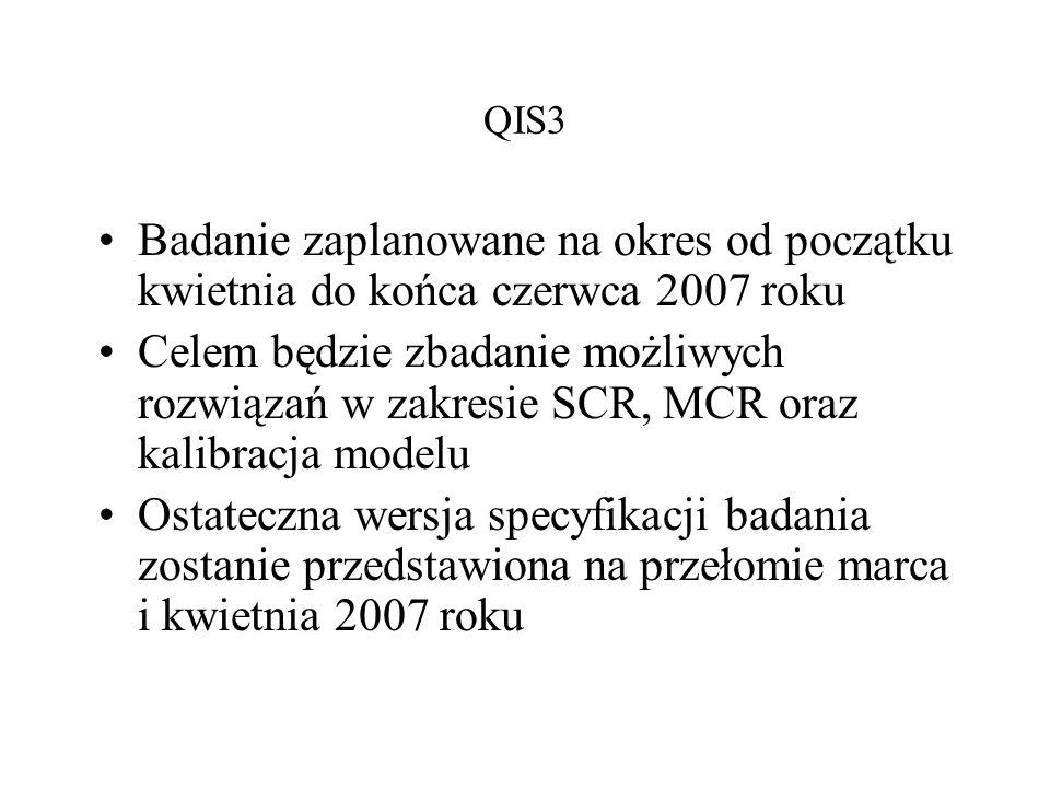 QIS3 Badanie zaplanowane na okres od początku kwietnia do końca czerwca 2007 roku Celem będzie zbadanie możliwych rozwiązań w zakresie SCR, MCR oraz k