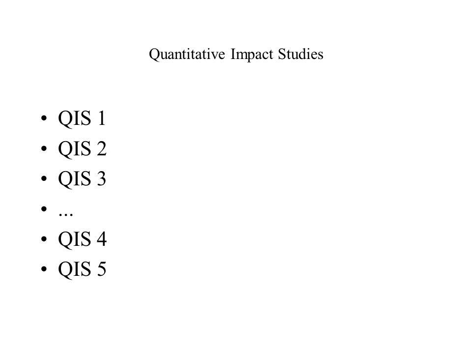 Quantitative Impact Studies QIS 1 QIS 2 QIS 3... QIS 4 QIS 5