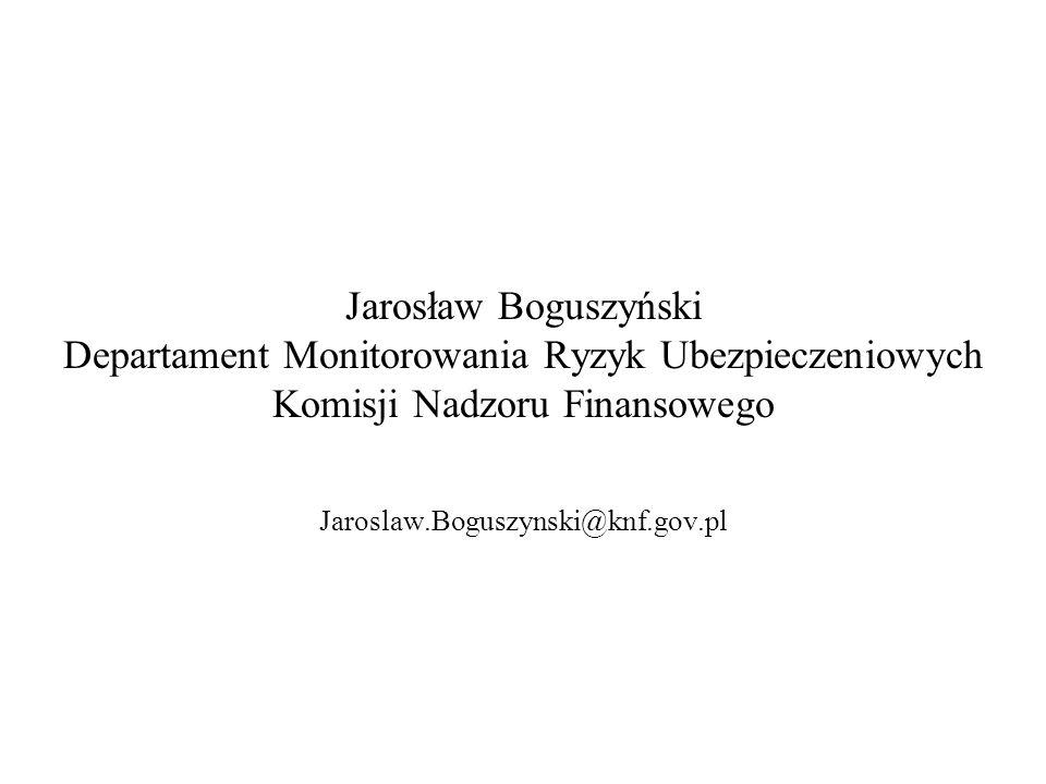 Jarosław Boguszyński Departament Monitorowania Ryzyk Ubezpieczeniowych Komisji Nadzoru Finansowego Jaroslaw.Boguszynski@knf.gov.pl