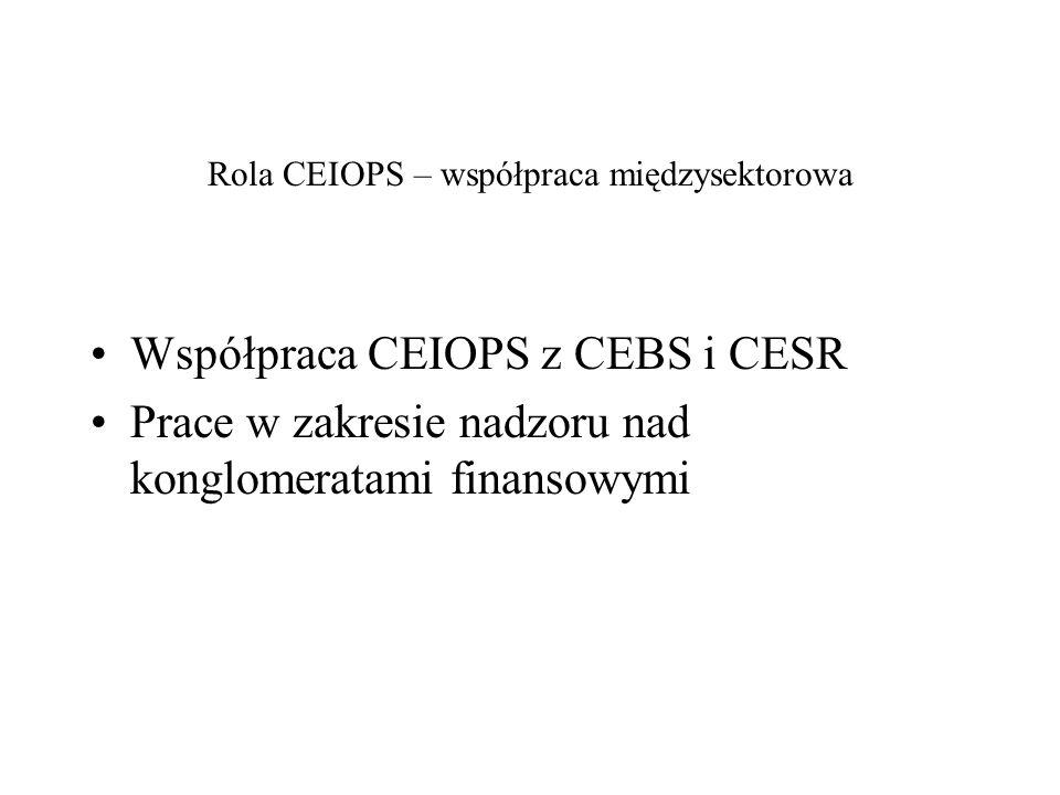 Rola CEIOPS – współpraca międzysektorowa Współpraca CEIOPS z CEBS i CESR Prace w zakresie nadzoru nad konglomeratami finansowymi