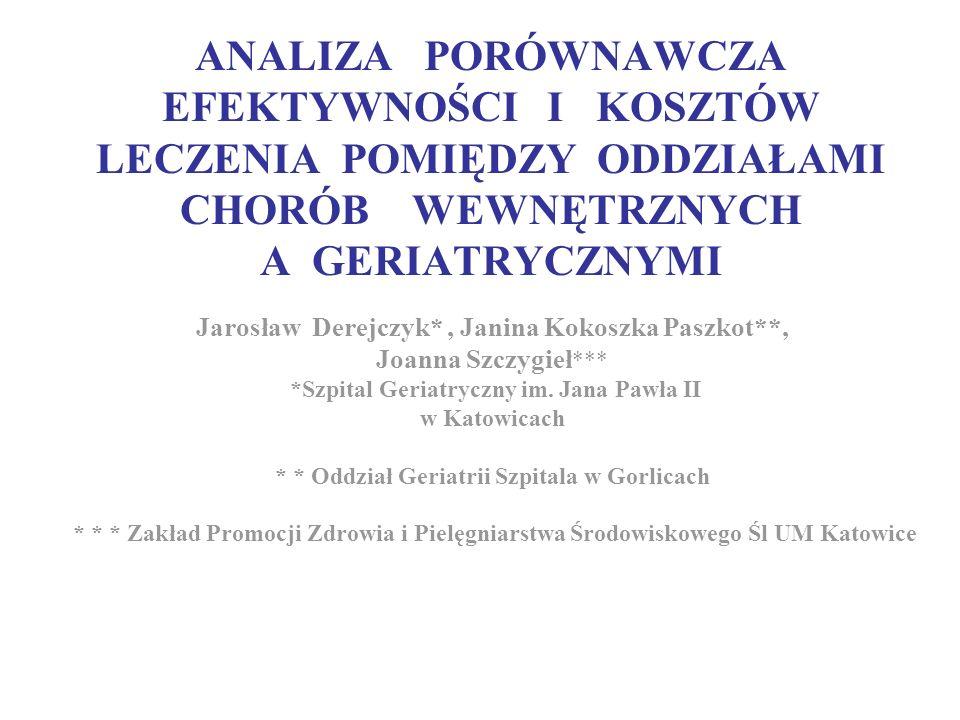 Liczba hospitalizacji i odsetek zgonów na trzech wybranych oddziałach chorób wewnętrznych i na oddziałach geriatrycznych Wg danych SO NFZ w Katowicach.