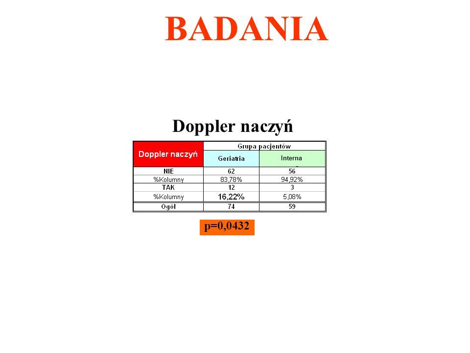 BADANIA Doppler naczyń p=0,0432 Interna
