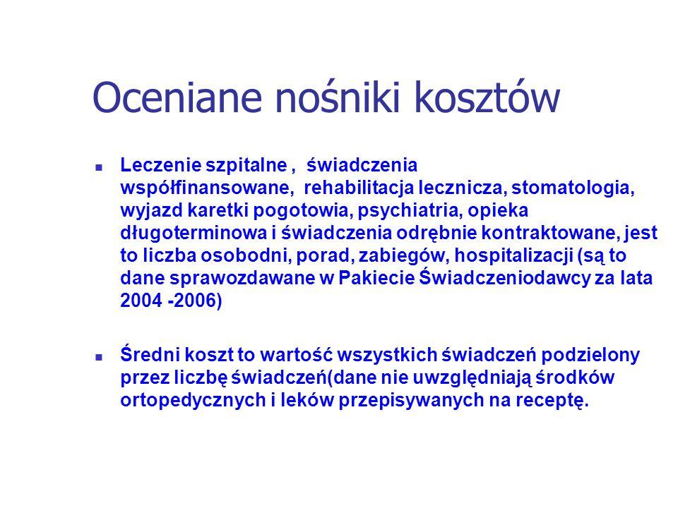 Koszt świadczeń szpitalnych w okresie roku po wypisie z trzech wybranych oddziałów chorób wewnętrznych i trzech oddziałów geriatrycznych Wg danych SO NFZ w Katowicach.