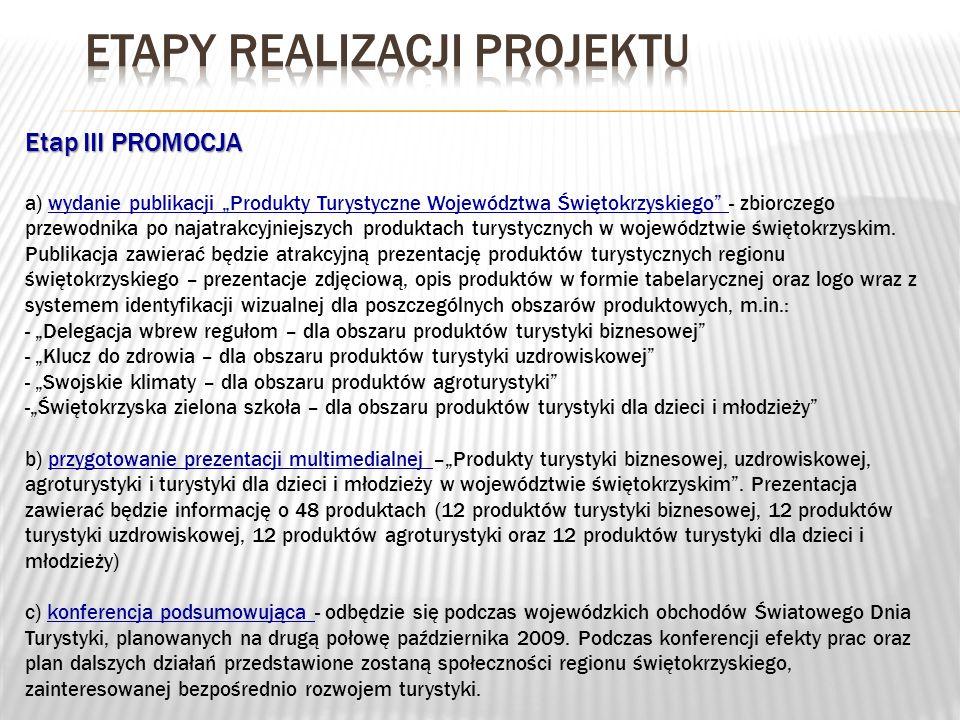Etap III PROMOCJA a) wydanie publikacji Produkty Turystyczne Województwa Świętokrzyskiego - zbiorczego przewodnika po najatrakcyjniejszych produktach